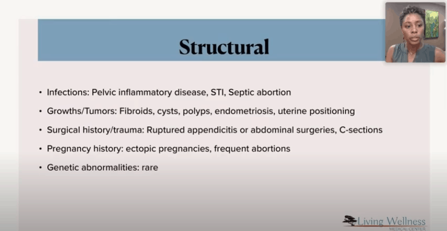 Structural issues in fertility